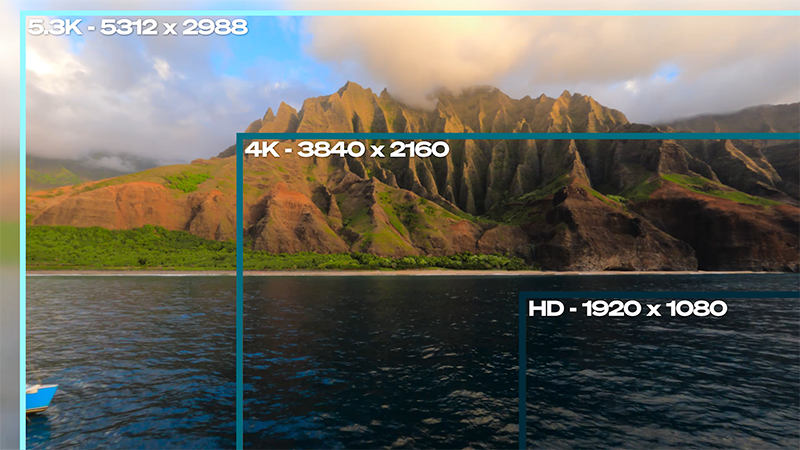 5K versus 4K resolution and pixels