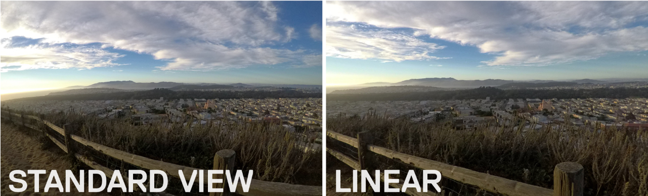 What is Linear Field Of View (FOV)?